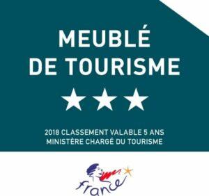 """Plaque de reclassement """"Panonceau officiel"""" Meublés"""
