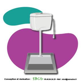 EBCD Signalétique Camping - LE008 WC turc